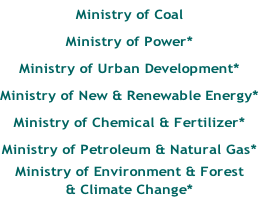 Ministry of Coal Ministry of Power* Ministry of Urban Development* Ministry of New & Renewable Energy* Ministry of Chemical & Fertilizer* Ministry of Petroleum & Natural Gas* Ministry of Environment & Forest  & Climate Change*